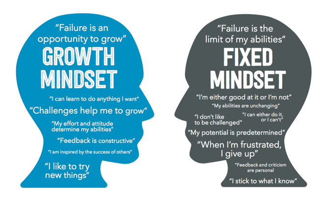 growth-mindset.png